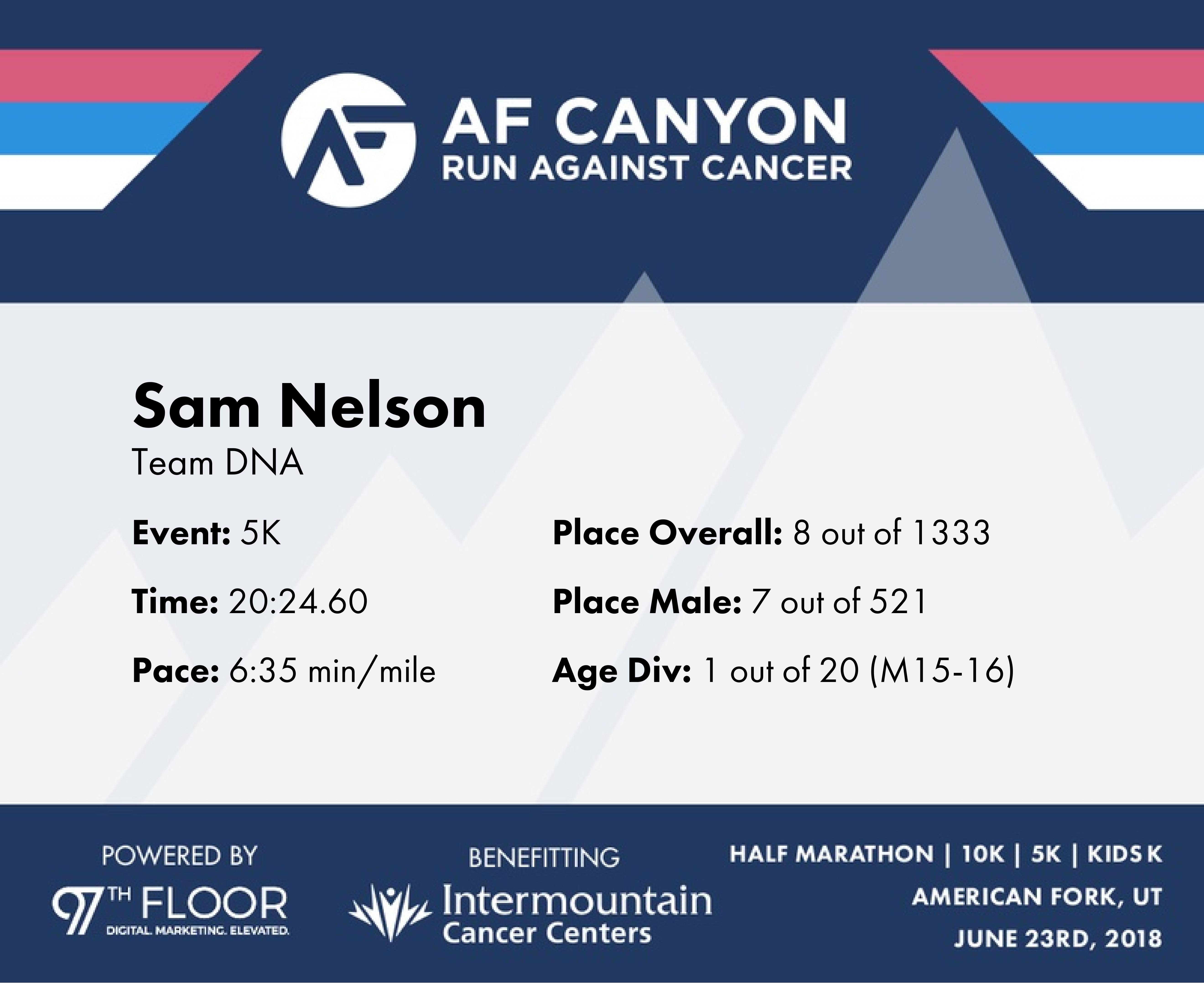 Sam Nelson